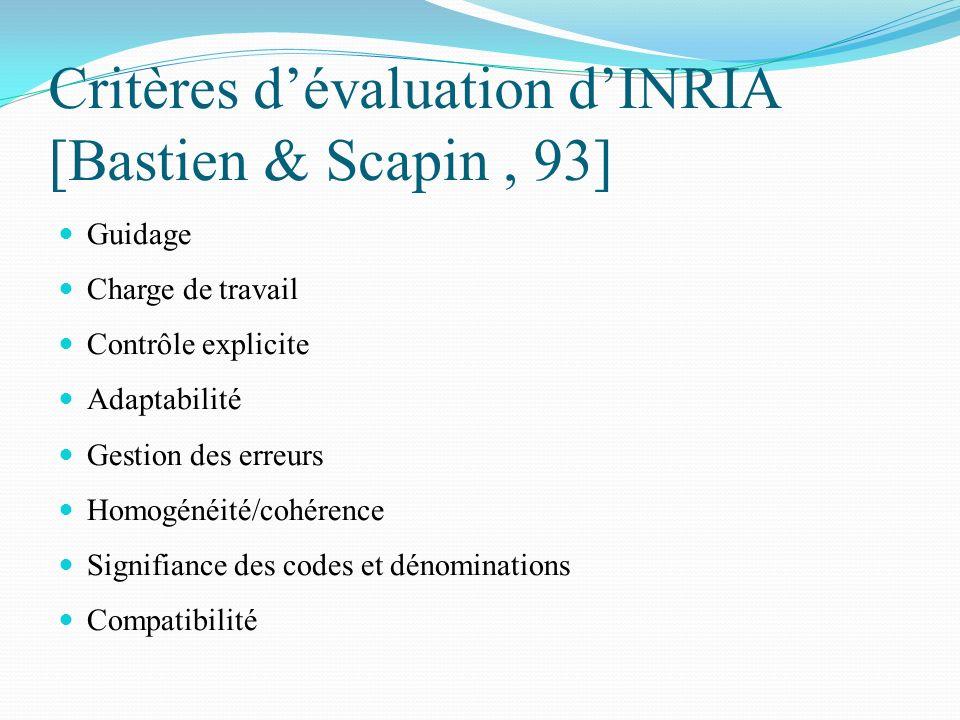 Critères d'évaluation d'INRIA [Bastien & Scapin , 93]